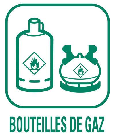 Pictogramme Bouteilles de gaz