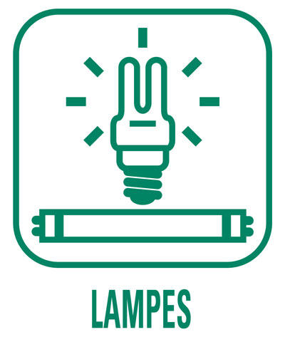 Pictogramme Lampes