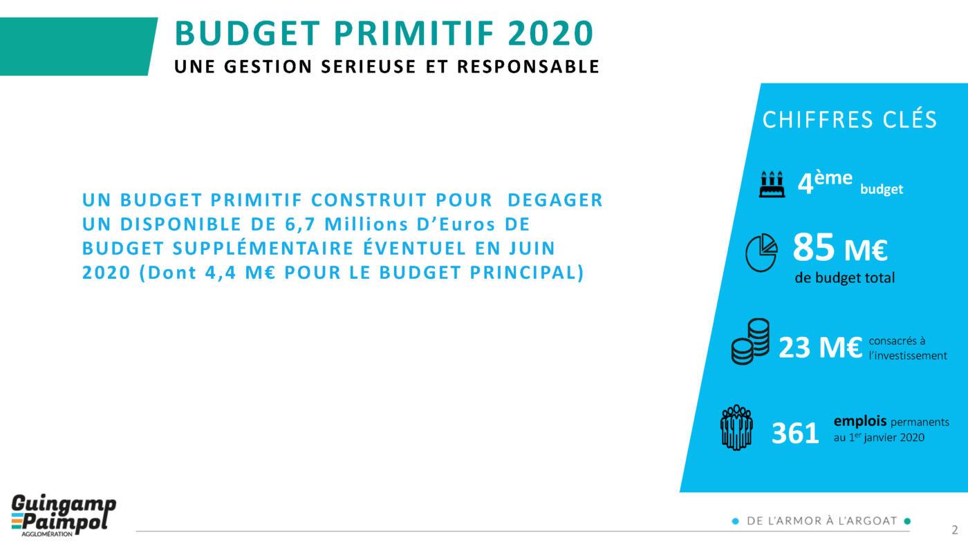 Budget Guingamp-Paimpol Agglomération 2020 - Une Gestion sérieuse et responsable