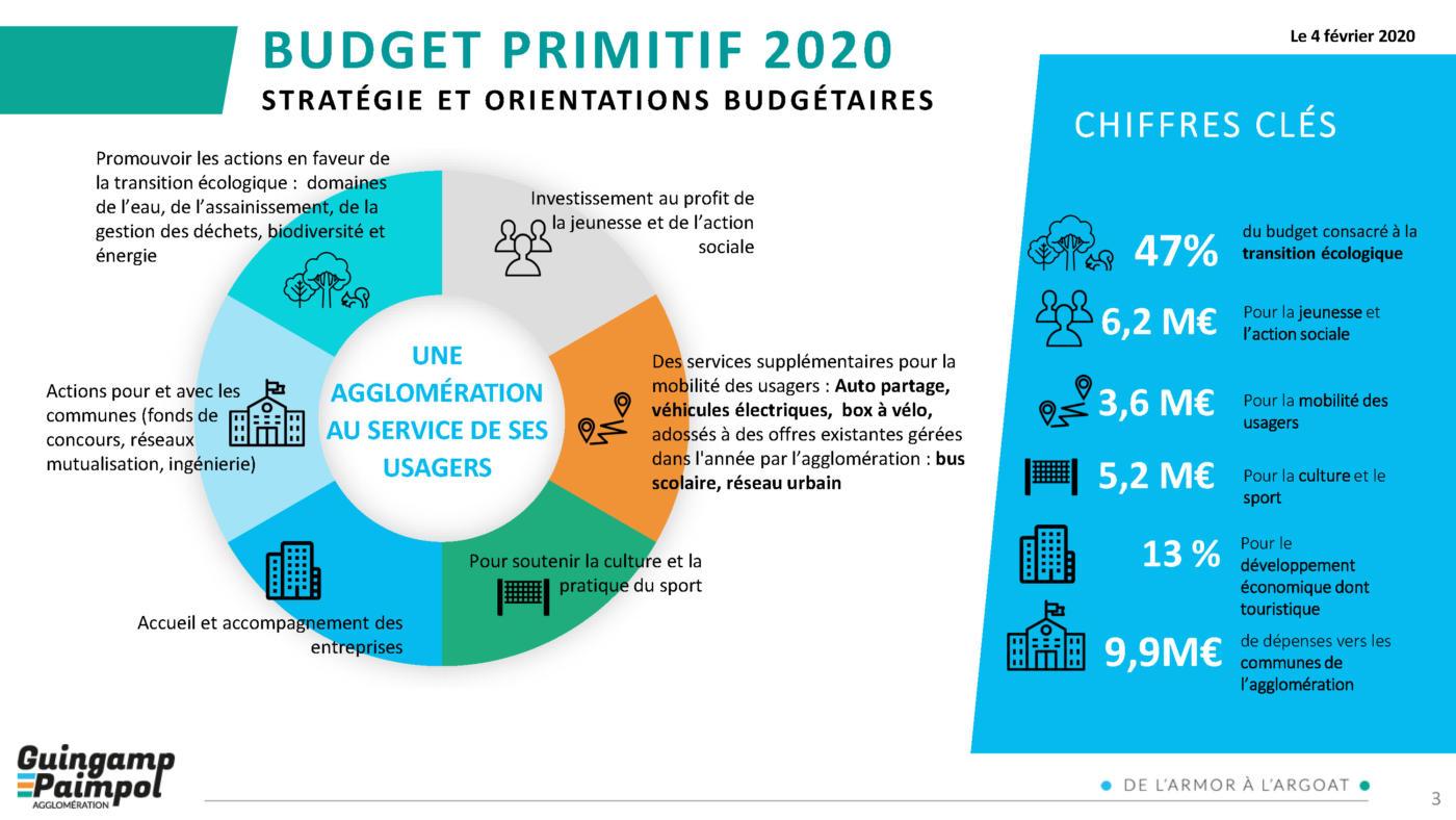 Budget Guingamp-Paimpol Agglomération 2020 - Stratégie et orientations budgétaires