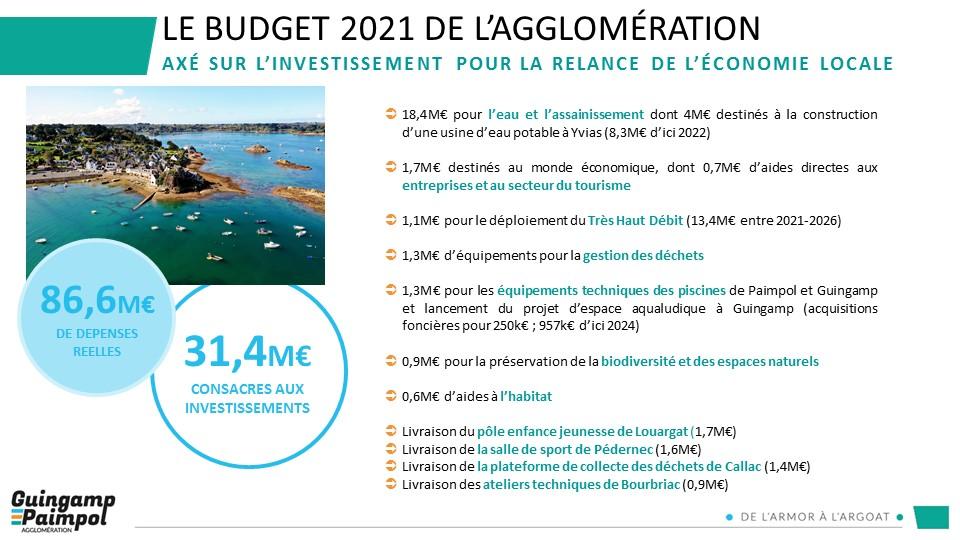 Budget 2021 - Un budget axé sur l'investissement pour la relance de l'économie locale